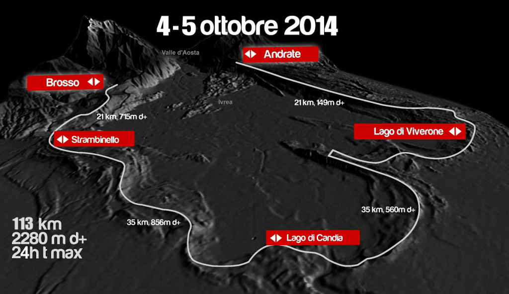 The moraine of Piemonte with the race running clock-wise around the ridge.