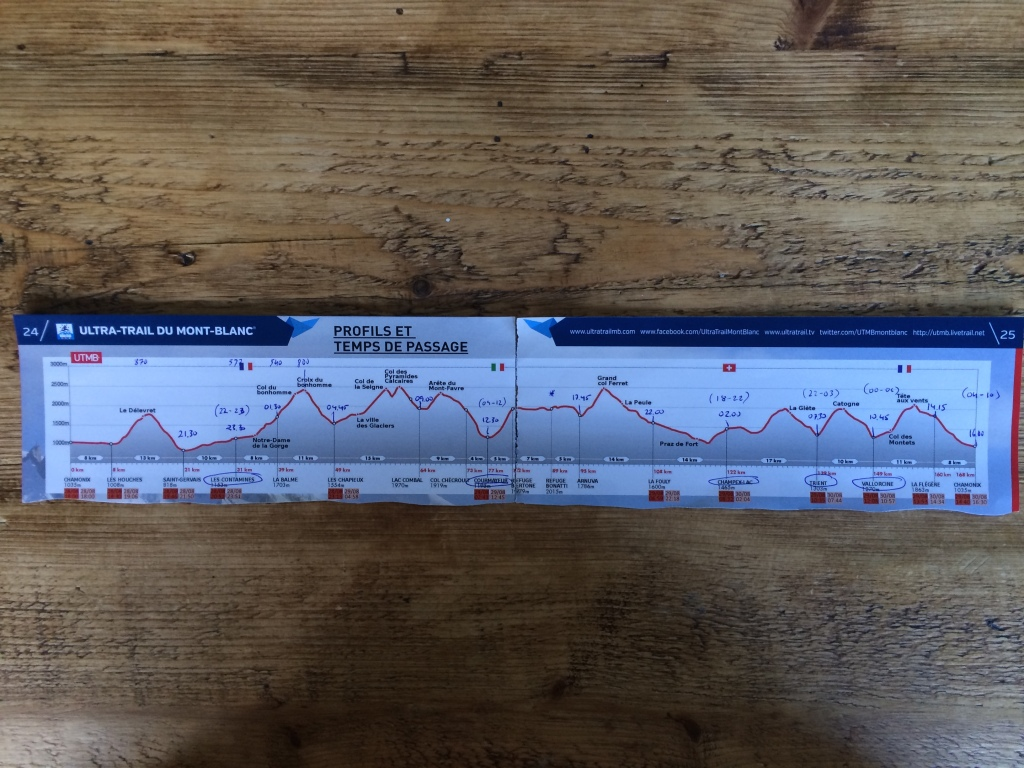 The profile of the UTMB, with Jakob's handwritten notes on cutoff times.